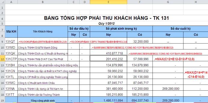 Hướng dẫn lập bảng tổng hợp phải thu – phải trả khác hàng (131 và 331)trên Excel